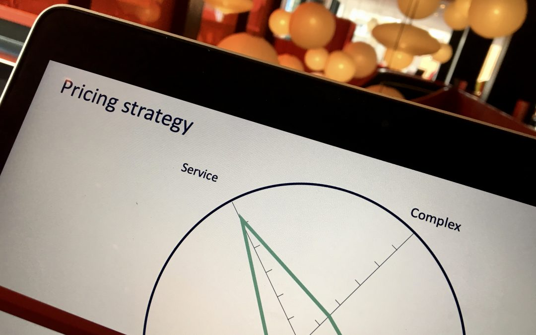 What is your pricing strategy?